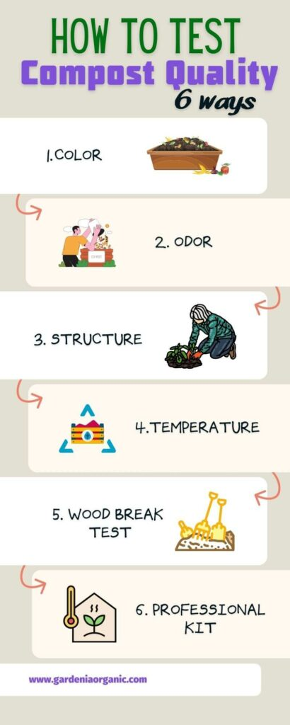 How to test compost quality in 6 steps